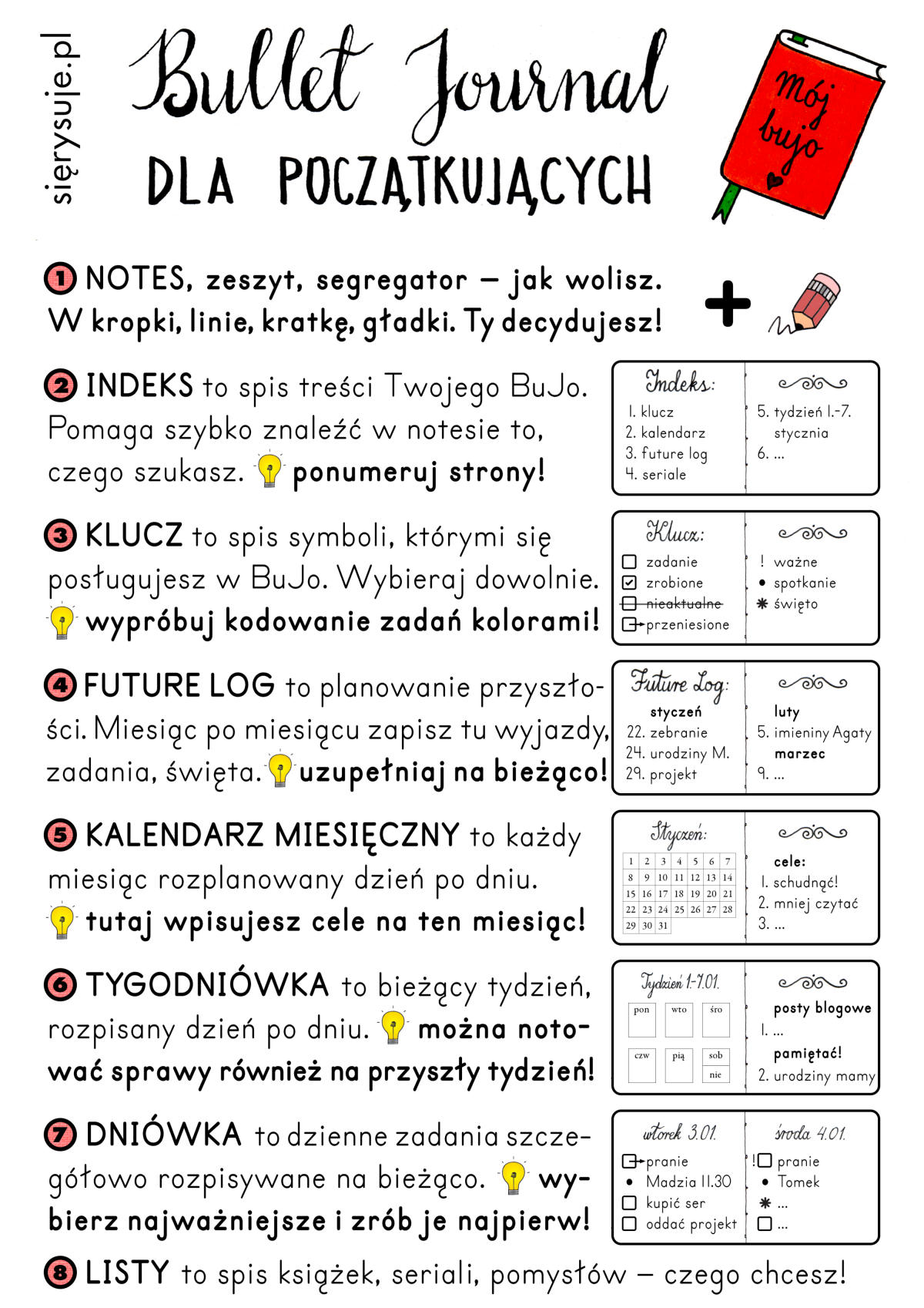 bullet journal po polsku bujo instrukcja
