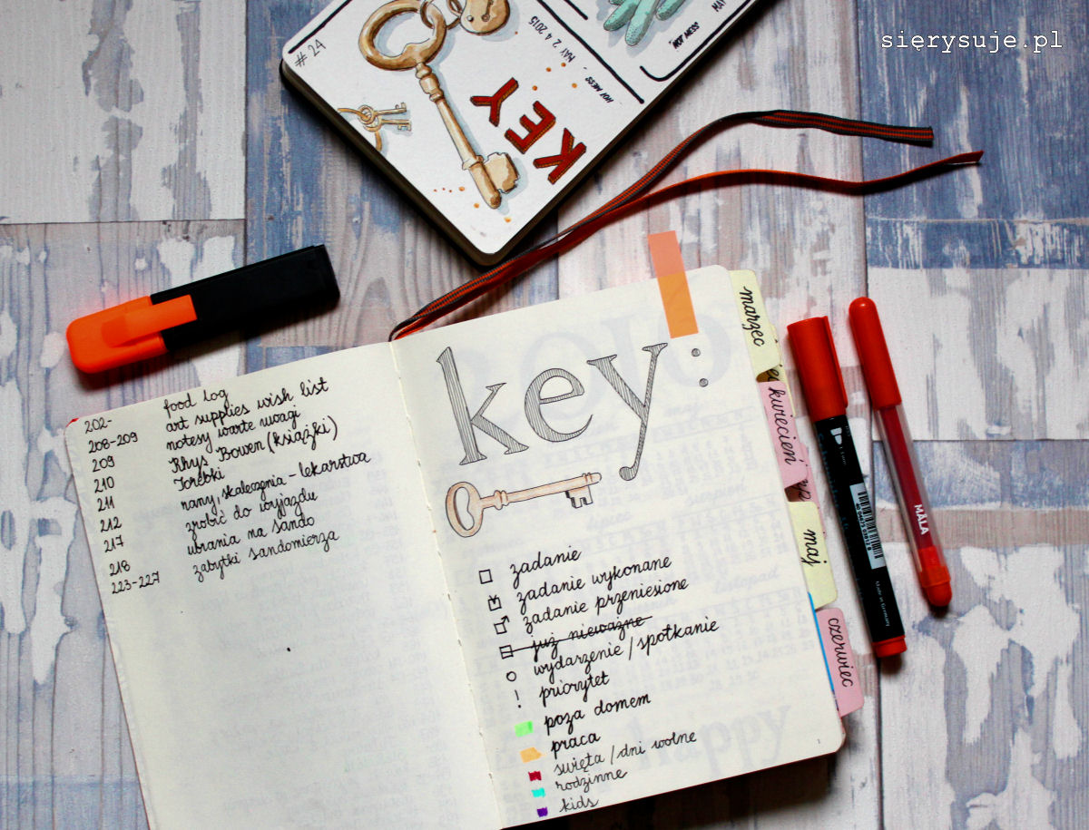 bullet journal klucz key