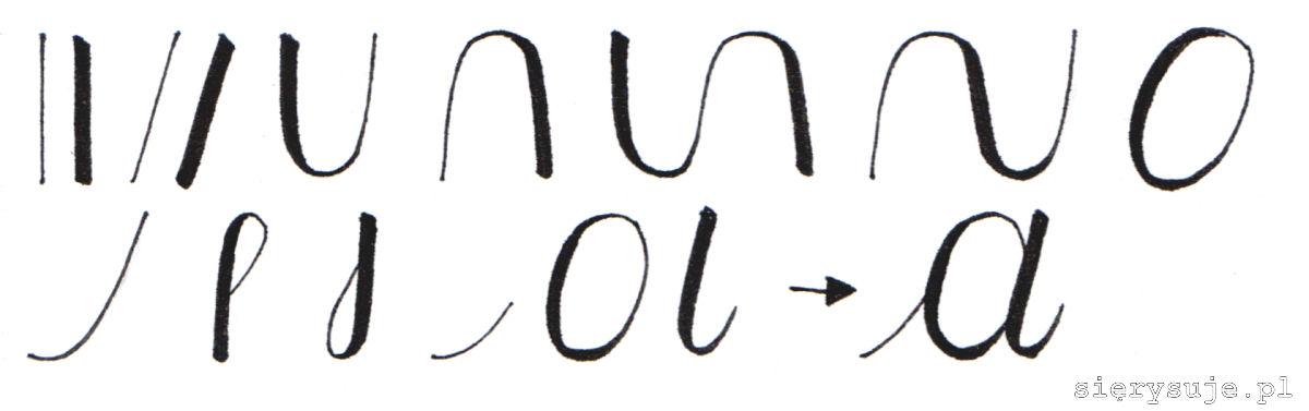 sierysuje.pl brush lettering ćwiczenia