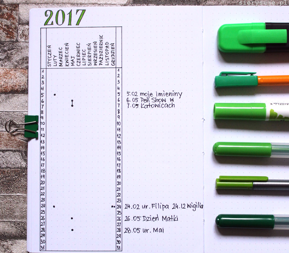 sierysuje.pl bullet journal metoda alstaira