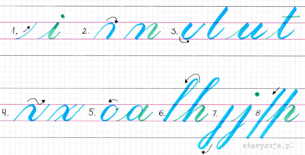 sierysuje.pl jak pisać litery kaligrafia brush lettering