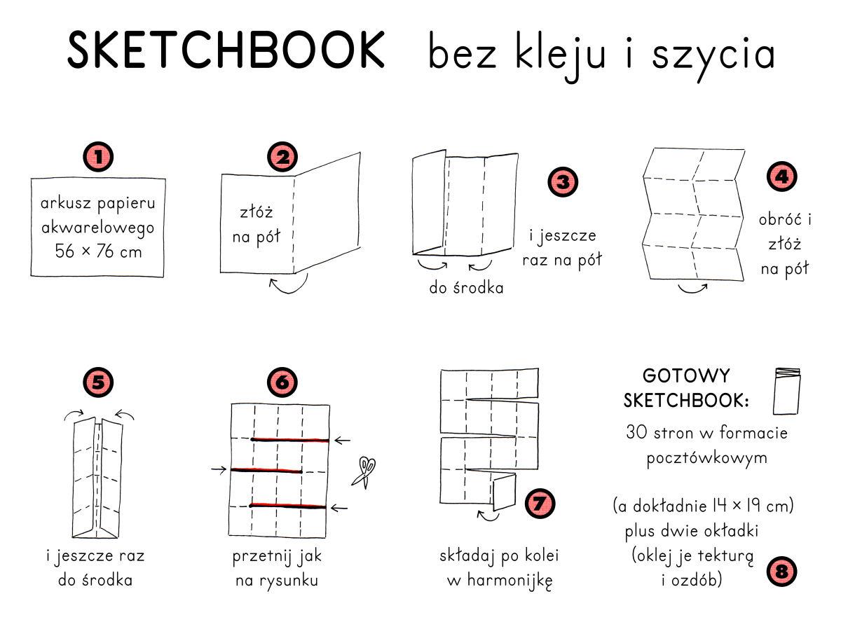 sierysuje.pl — skletchbook bez kleju i szycia
