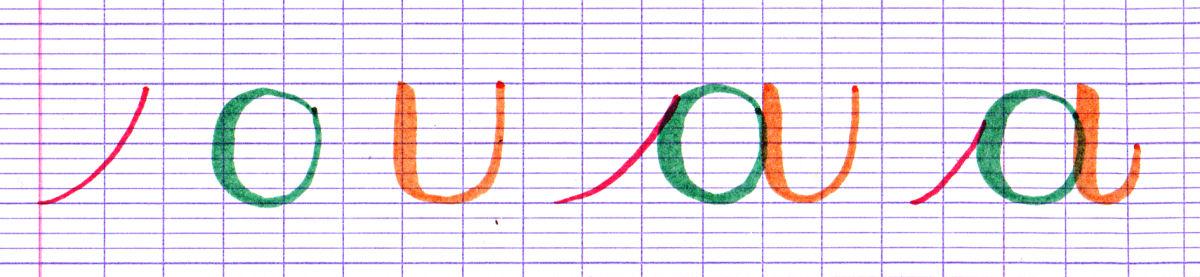 sierysuje.pl kaligrafowanie liter