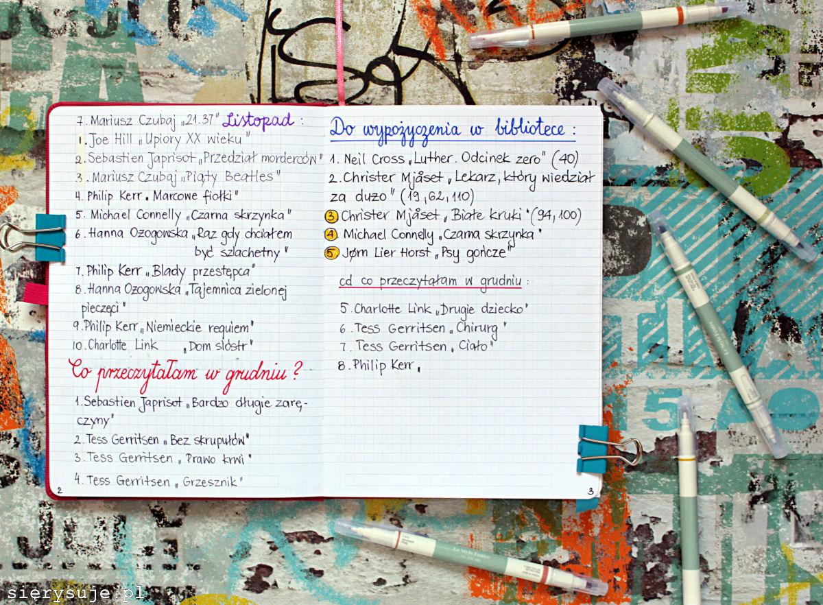 sierysuje.pl listy spisy Bullet Journal
