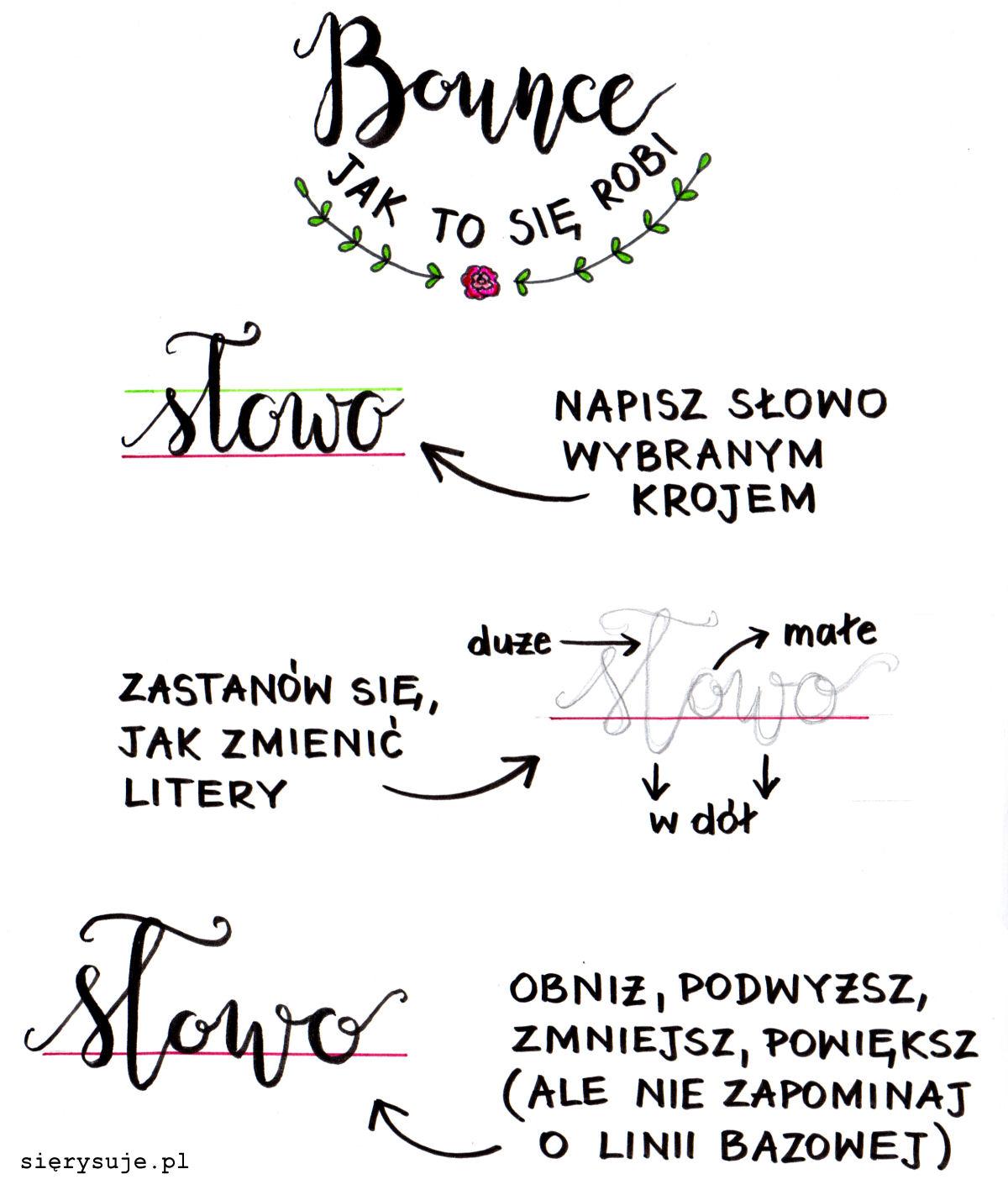 sięrysuje.pl bounce lettering