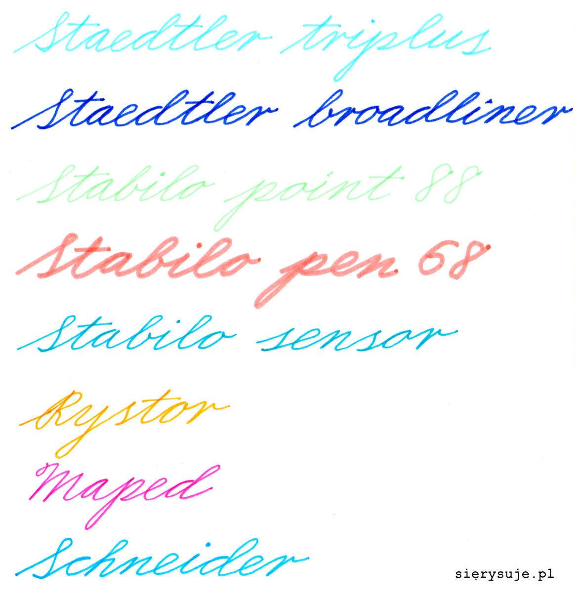 sierysuje.pl kolorowe cienkopisy test