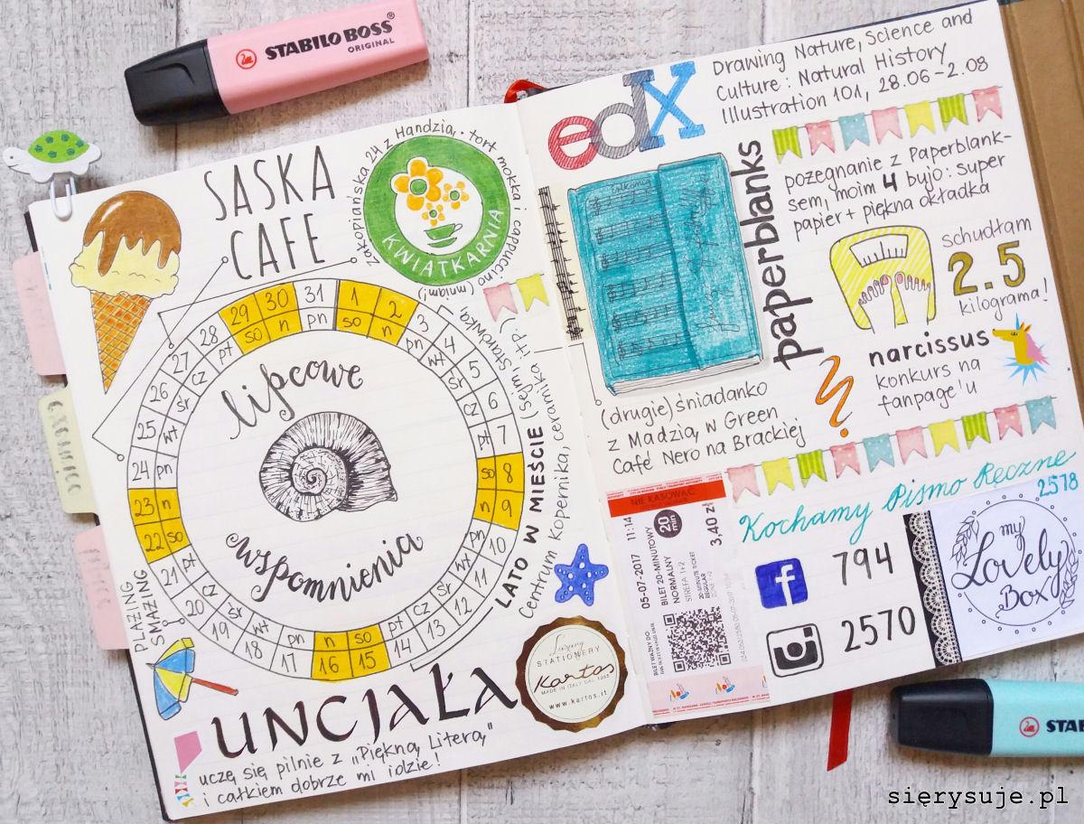 sierysuje.pl kreatywne planowanie w bujo