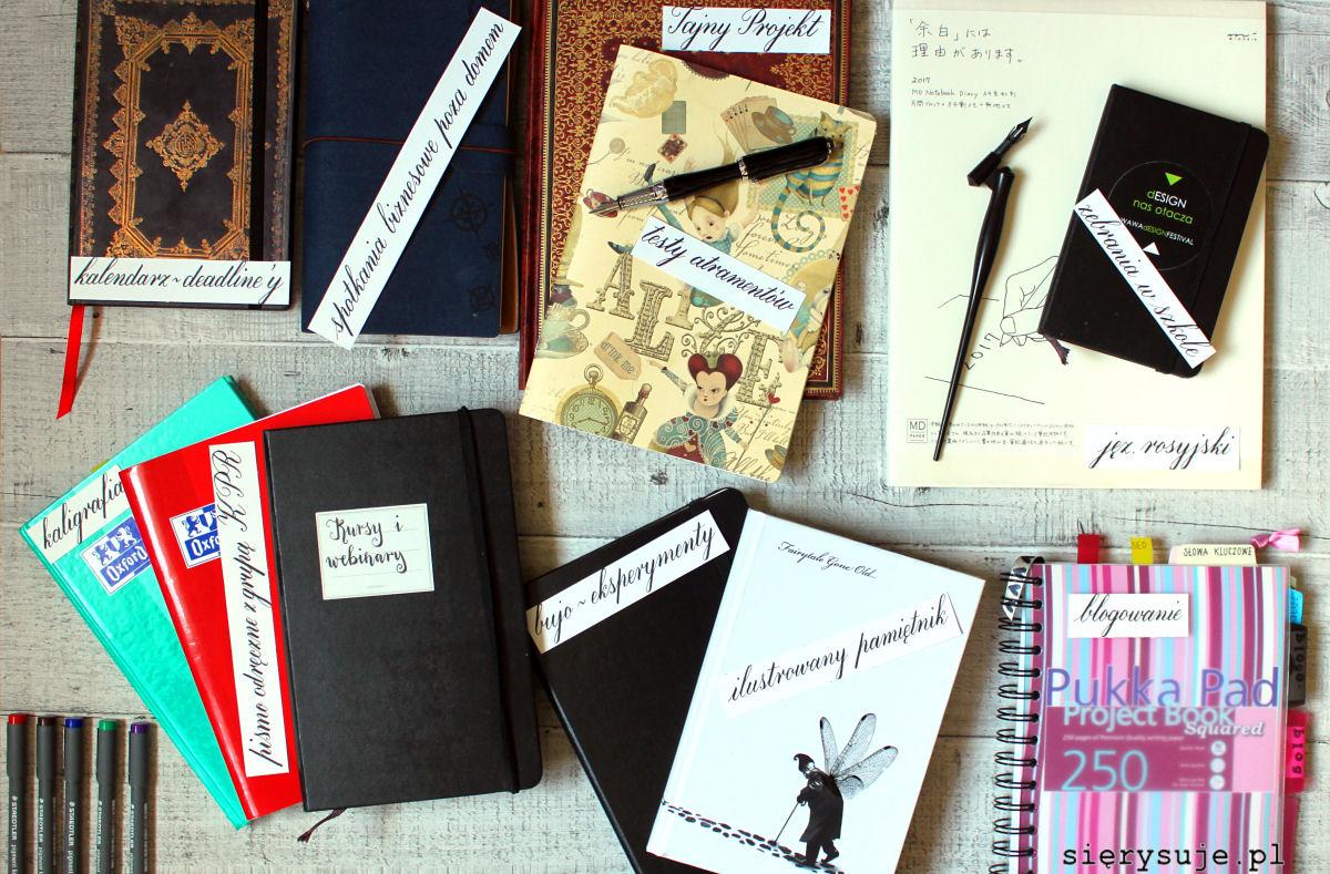 sierysuje.pl bullet journal bujo notesy notatniki