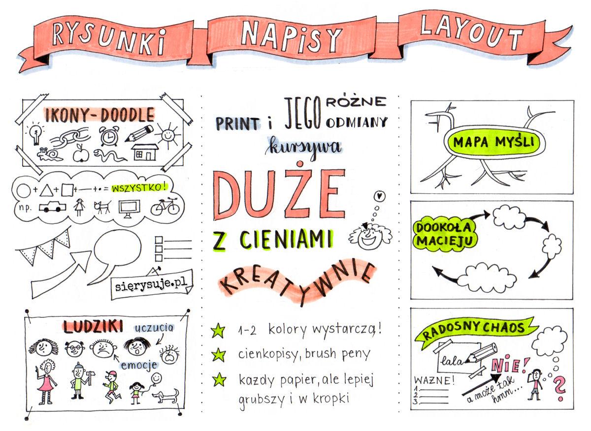 sierysuje.pl sketchnotki ebook notatki zdalne nauczanie
