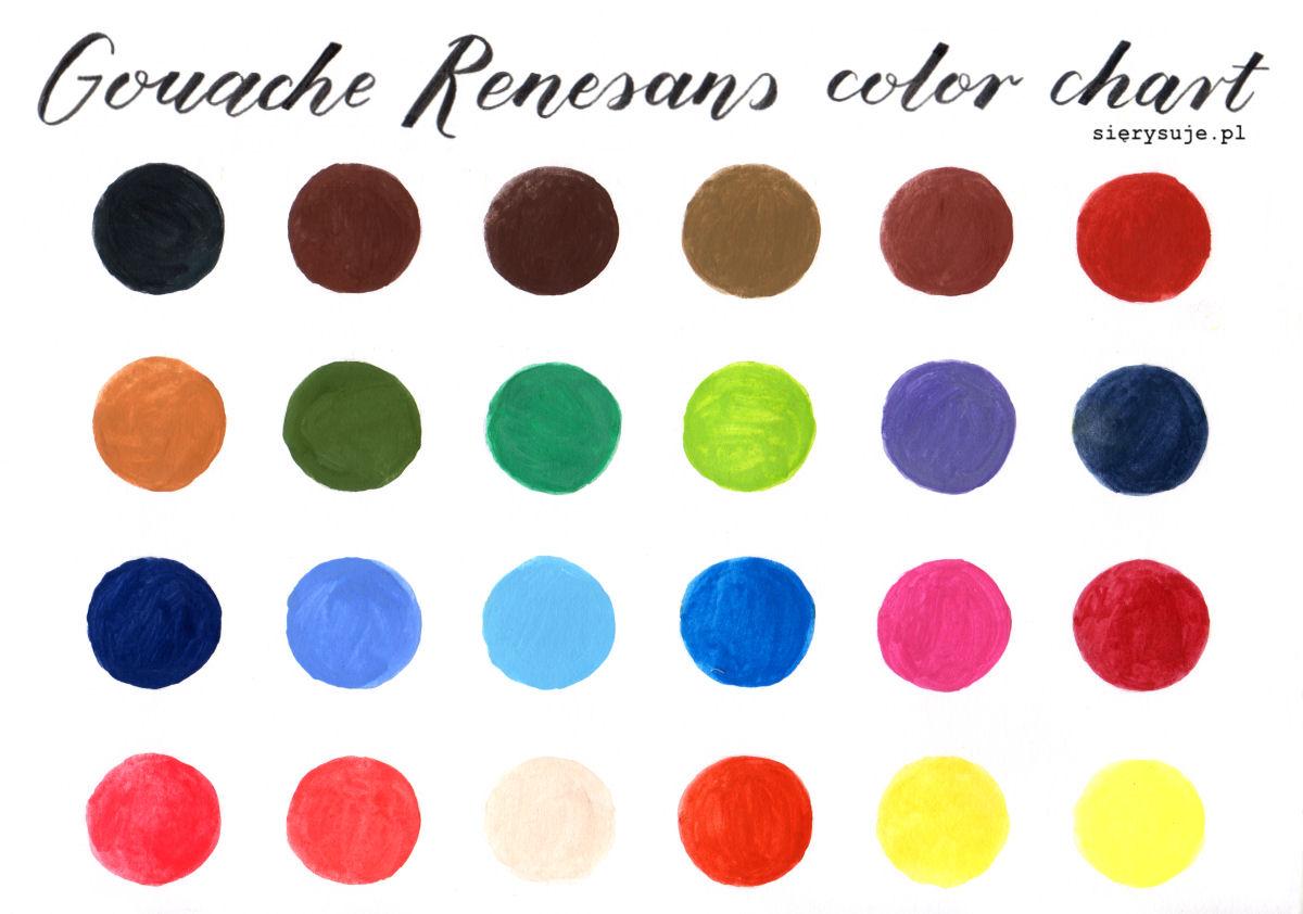 sierysuje.pl gwasze jakie kupić kolory