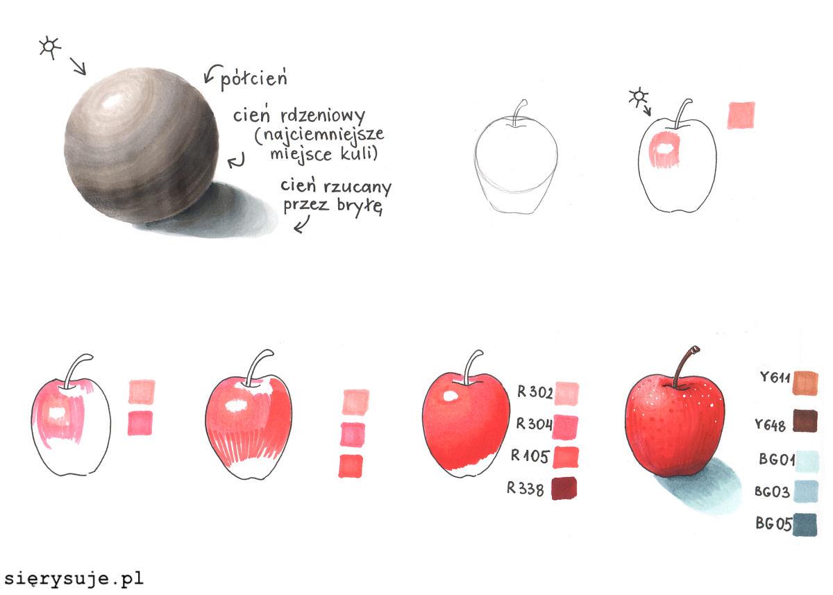 sierysuje.pl rysowanie markerami instrukcja