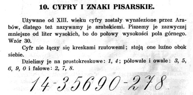 sierysuje.pl cyfry w kaligrafii
